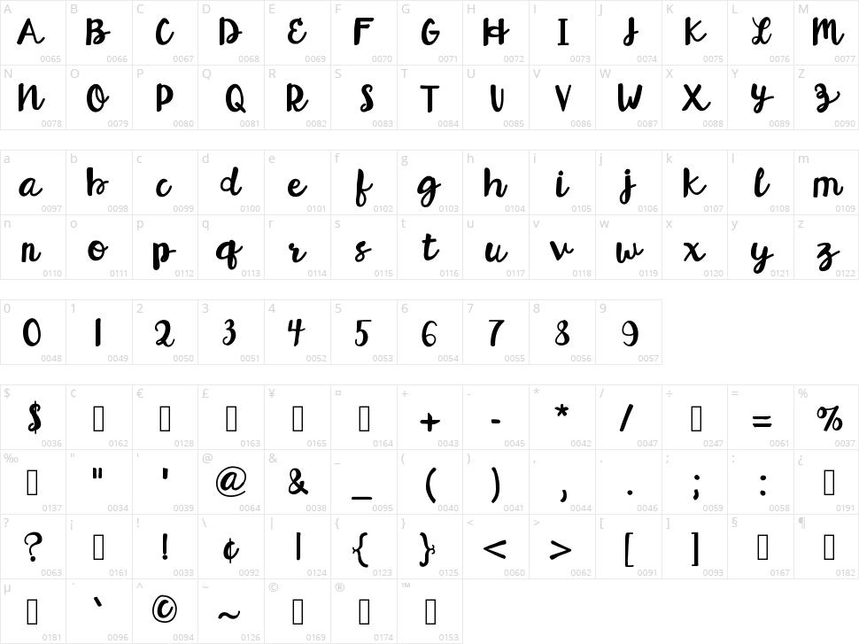 Hello Esli Script Character Map