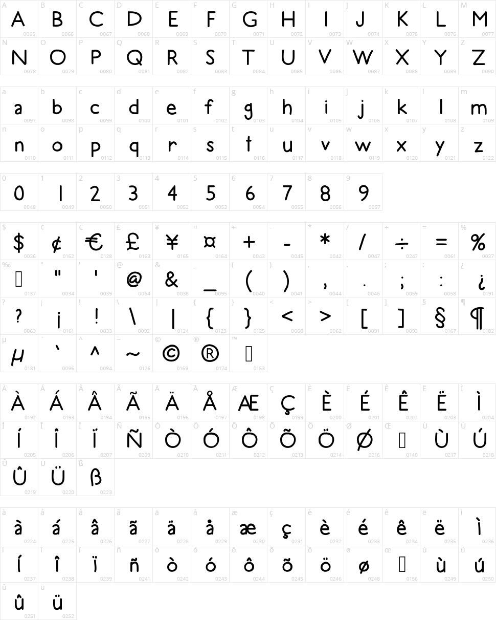 Hello Recess Character Map