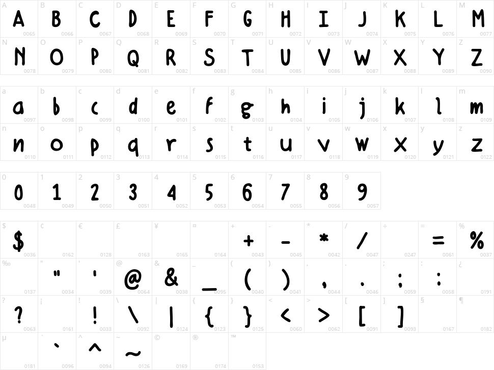 Hellotosca 026 Character Map