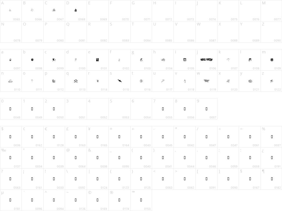 Helloween 2 Character Map