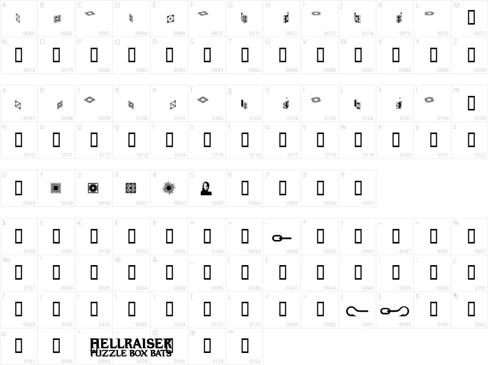 Hellraiser Puzzlebox Bats Character Map