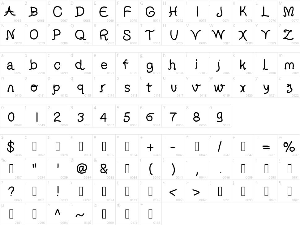 Helveti Character Map