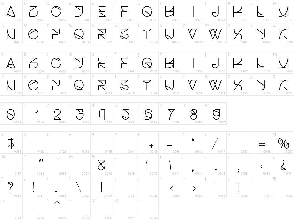 Helvetica Struggle  Character Map
