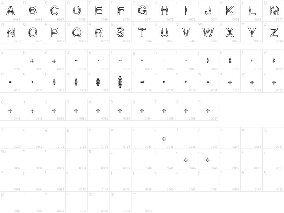 Helveticialien Character Map