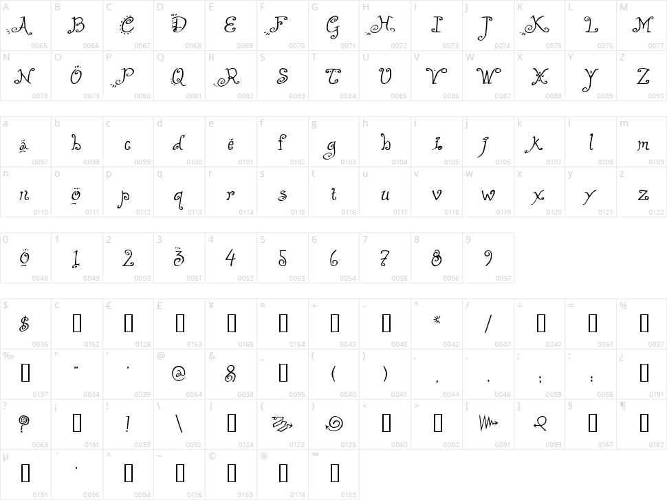 Helzapoppin Character Map