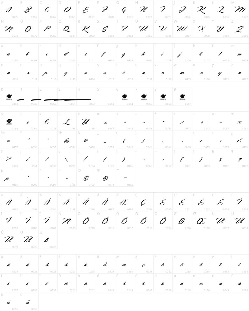 Hemmet Character Map