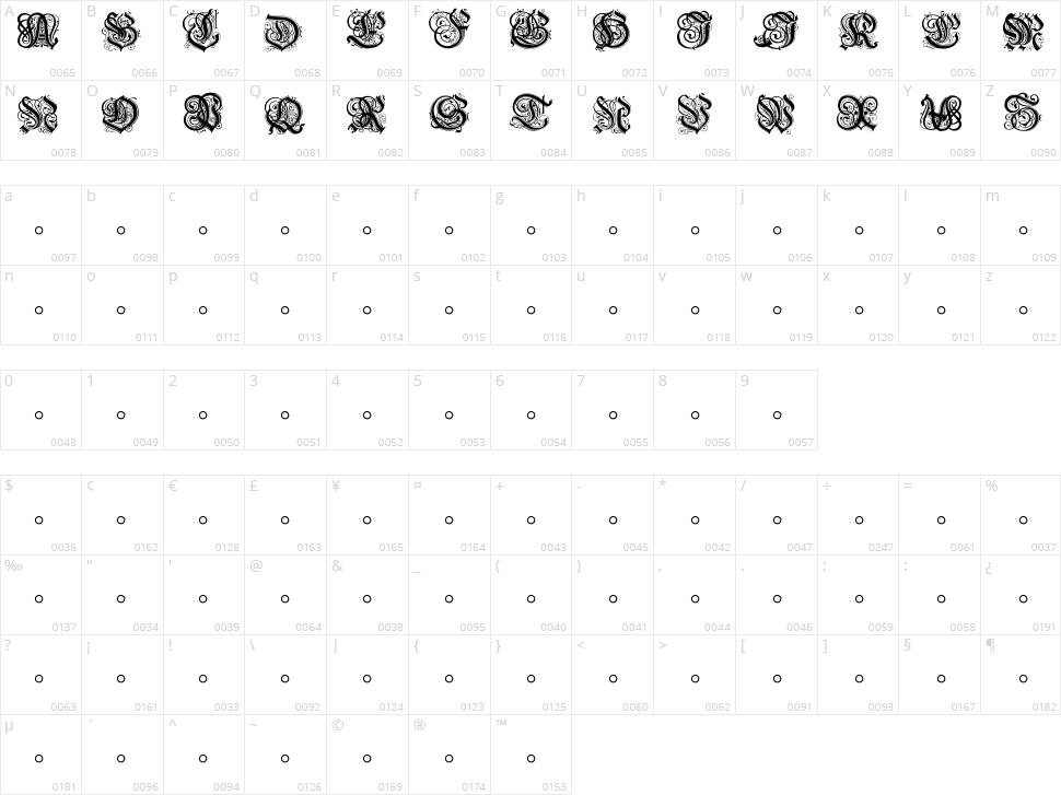 Hentzau Initials Character Map