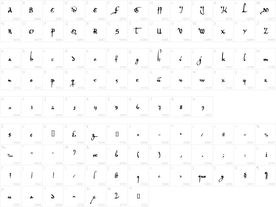 Herman Decanus AH Character Map