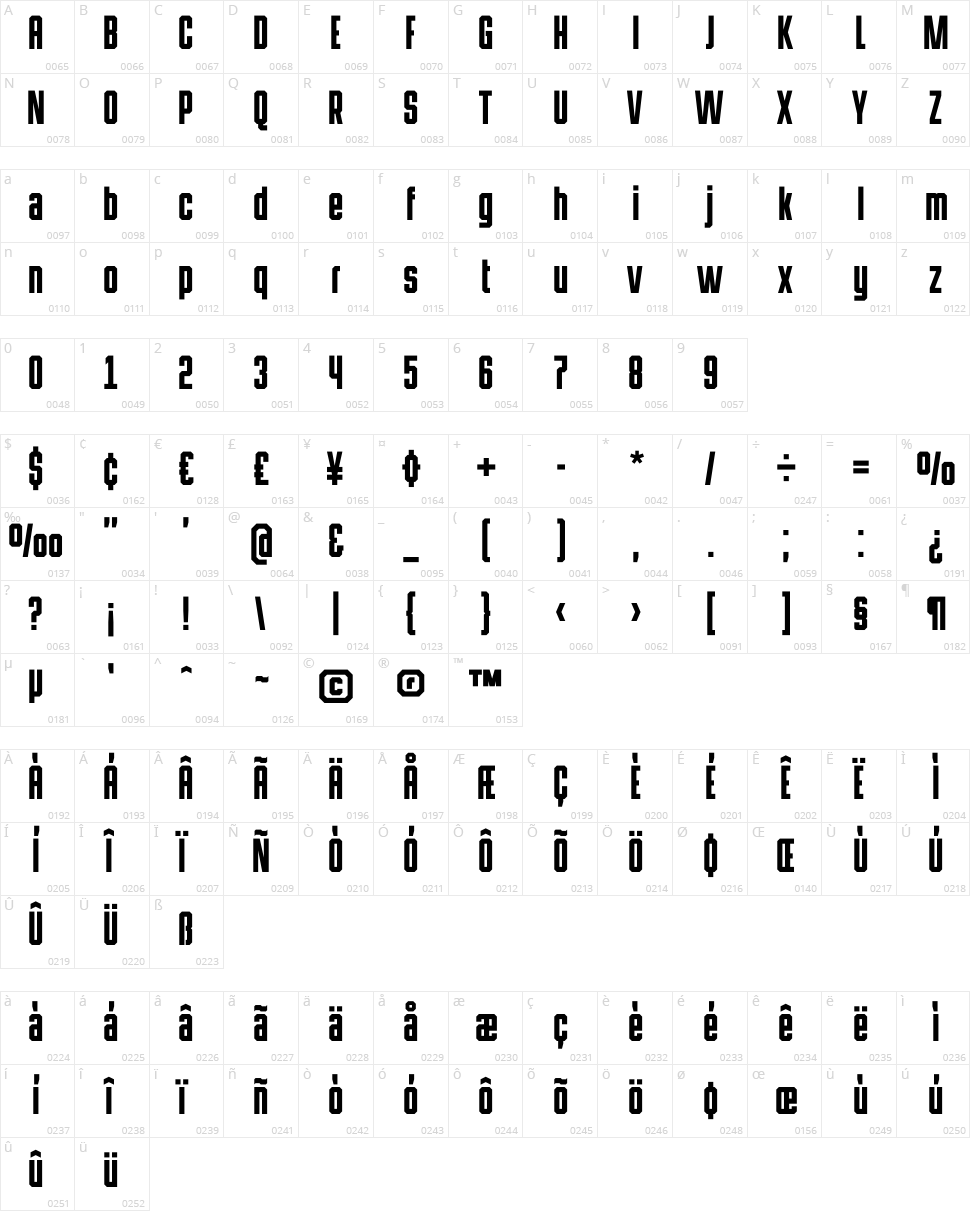 HermanoAlto Chisel Character Map