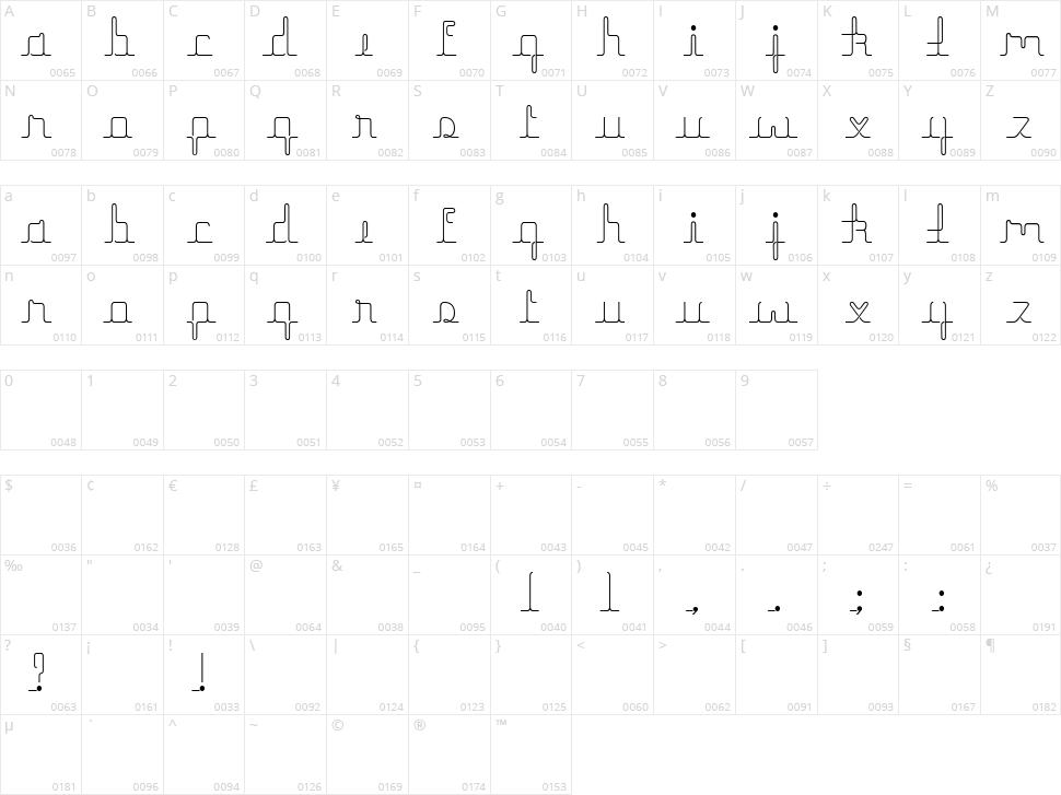 Herrliches Script Character Map
