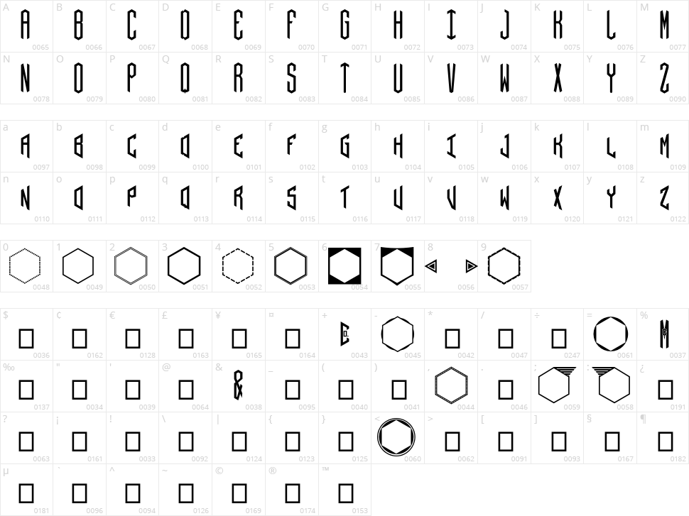 Hex Character Map