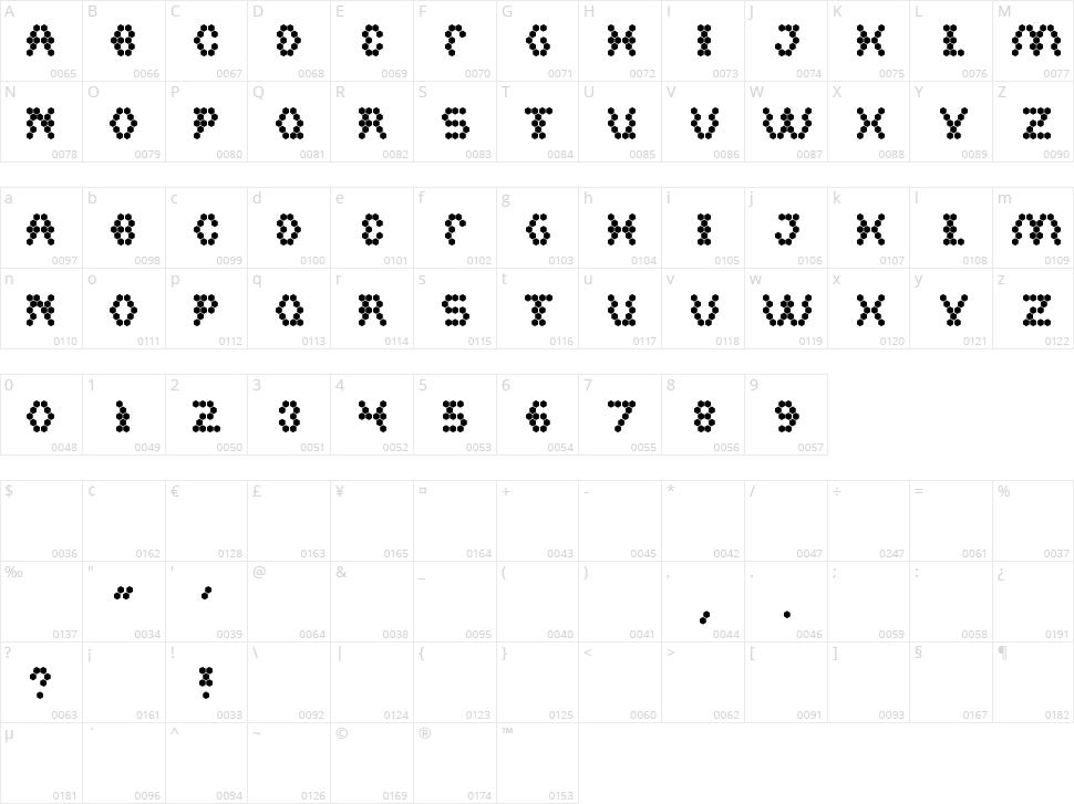 Hexagonal Character Map