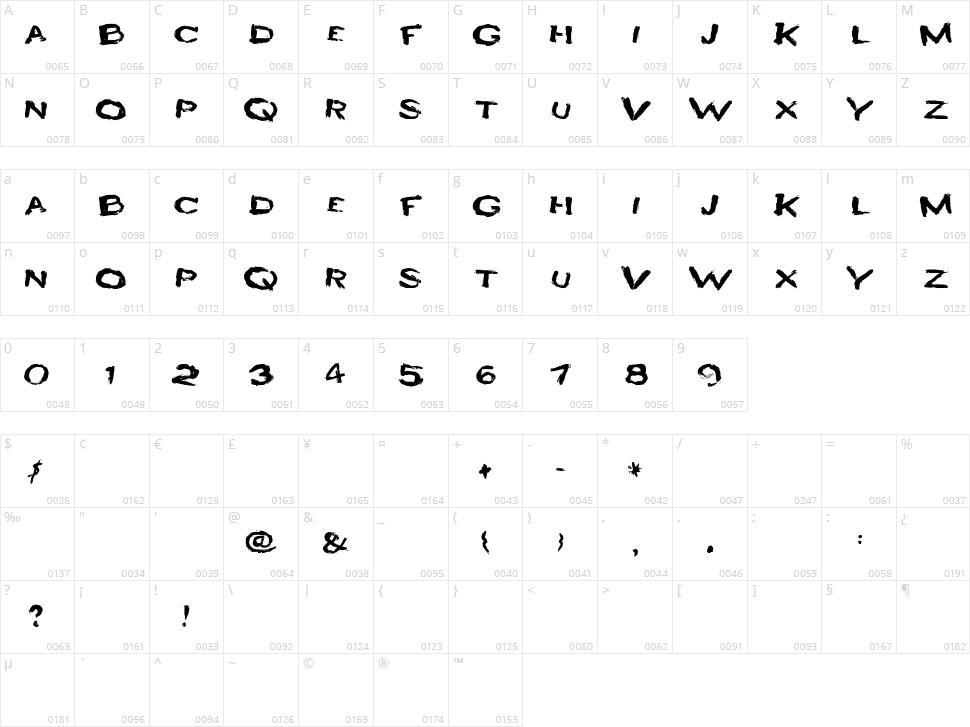 Heyro Fun Character Map
