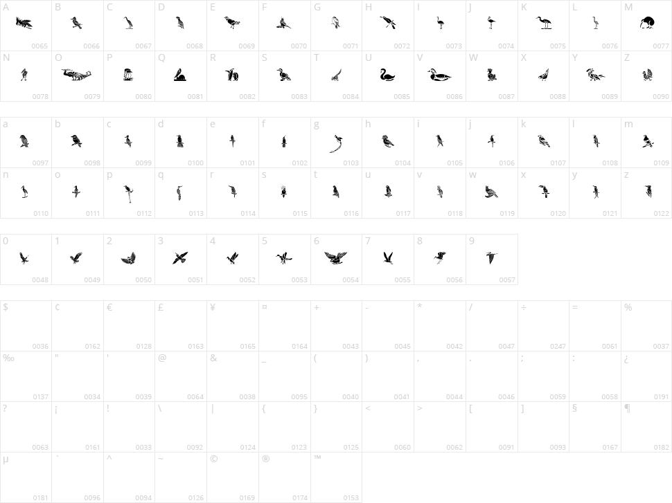 HFF Bird Stencil Character Map