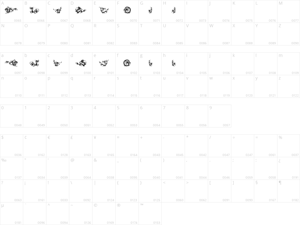 HFF Chinese Dragon Character Map