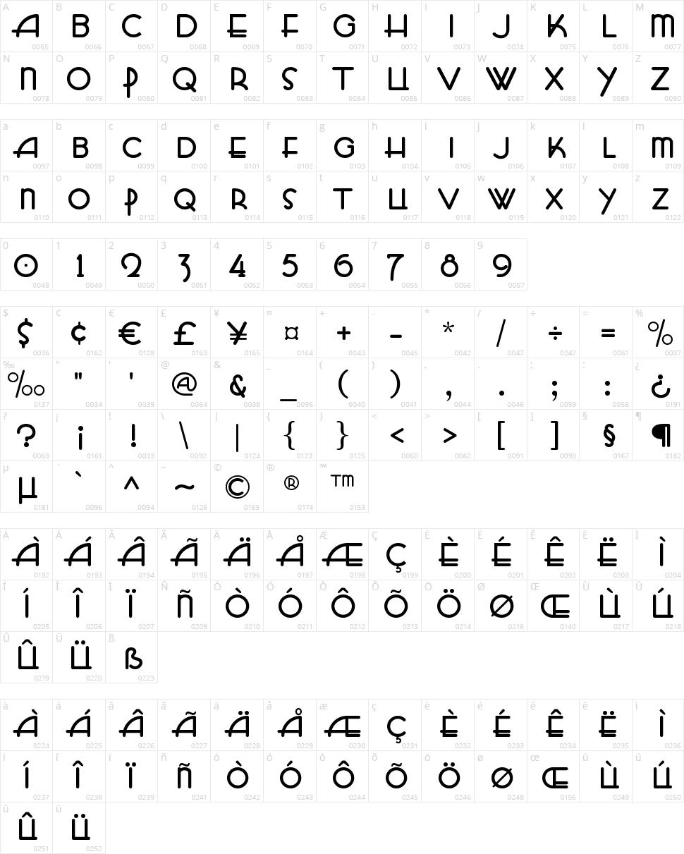 HFF Zeldom Zen Character Map