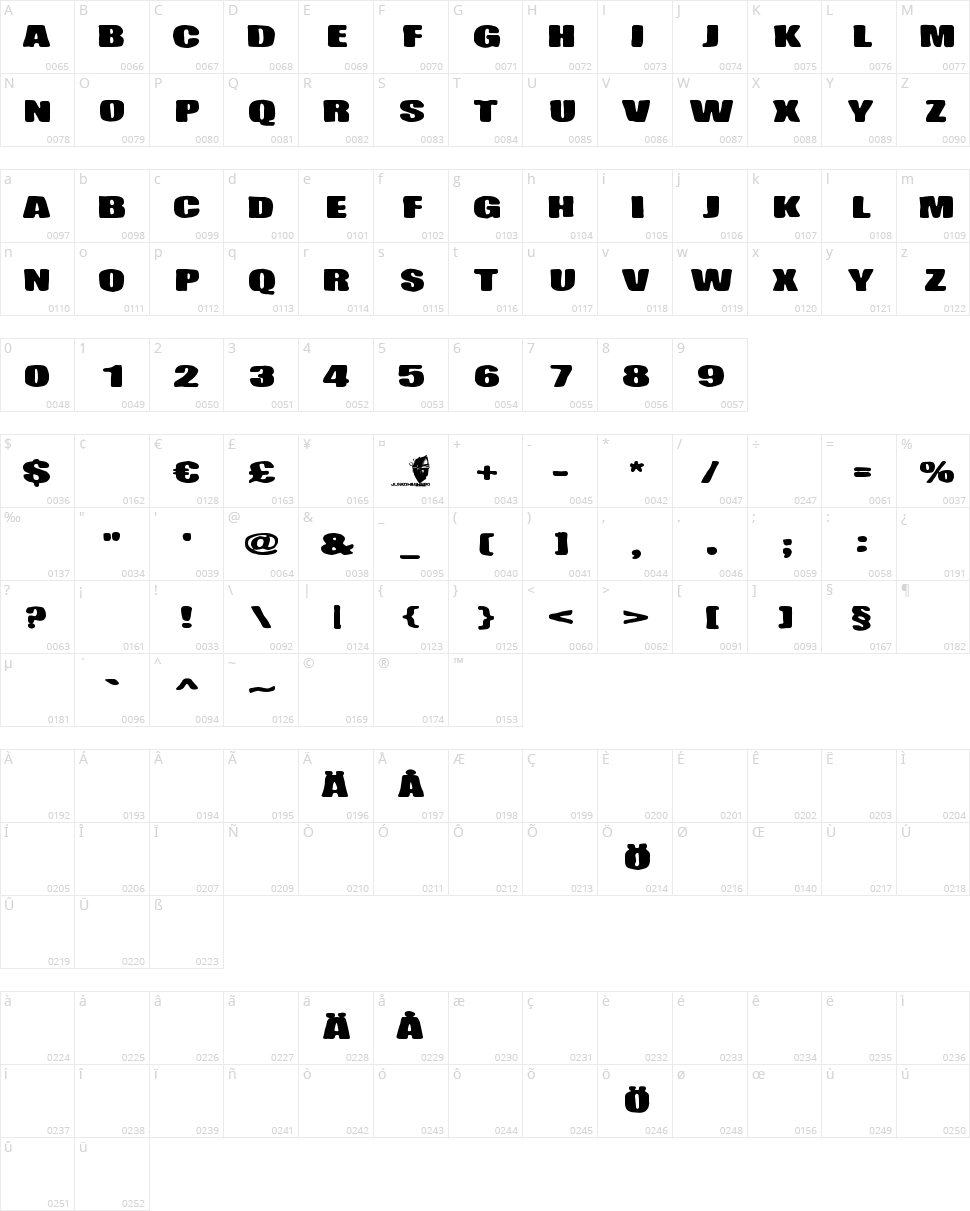 Hiekkalasi Character Map