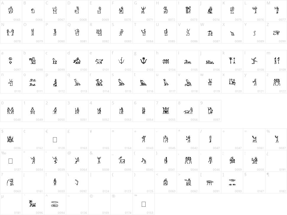 Hieroglify Character Map