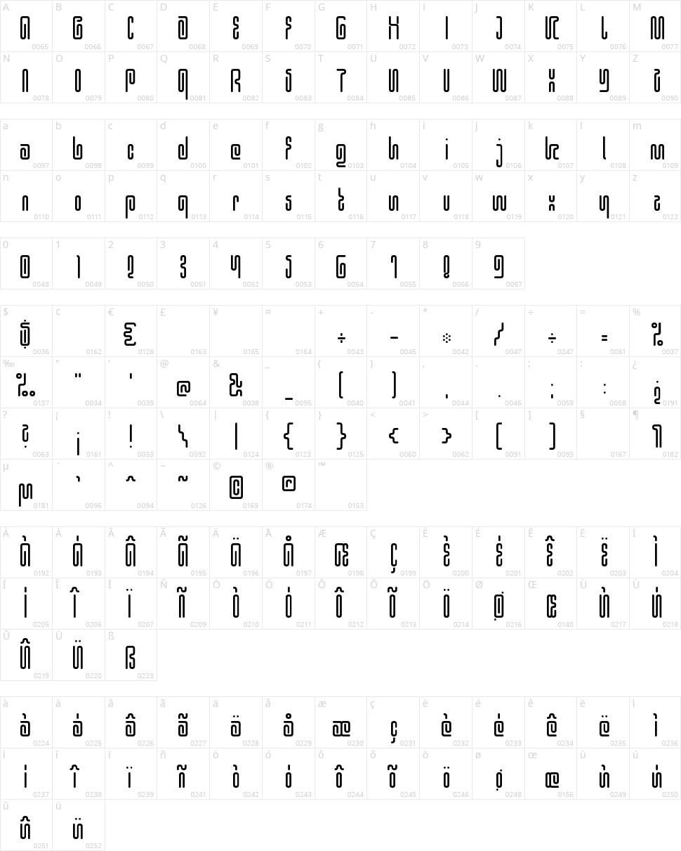 Hieroglyphic Character Map