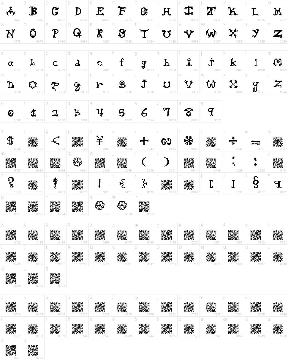 Hieroglyph Licks Character Map
