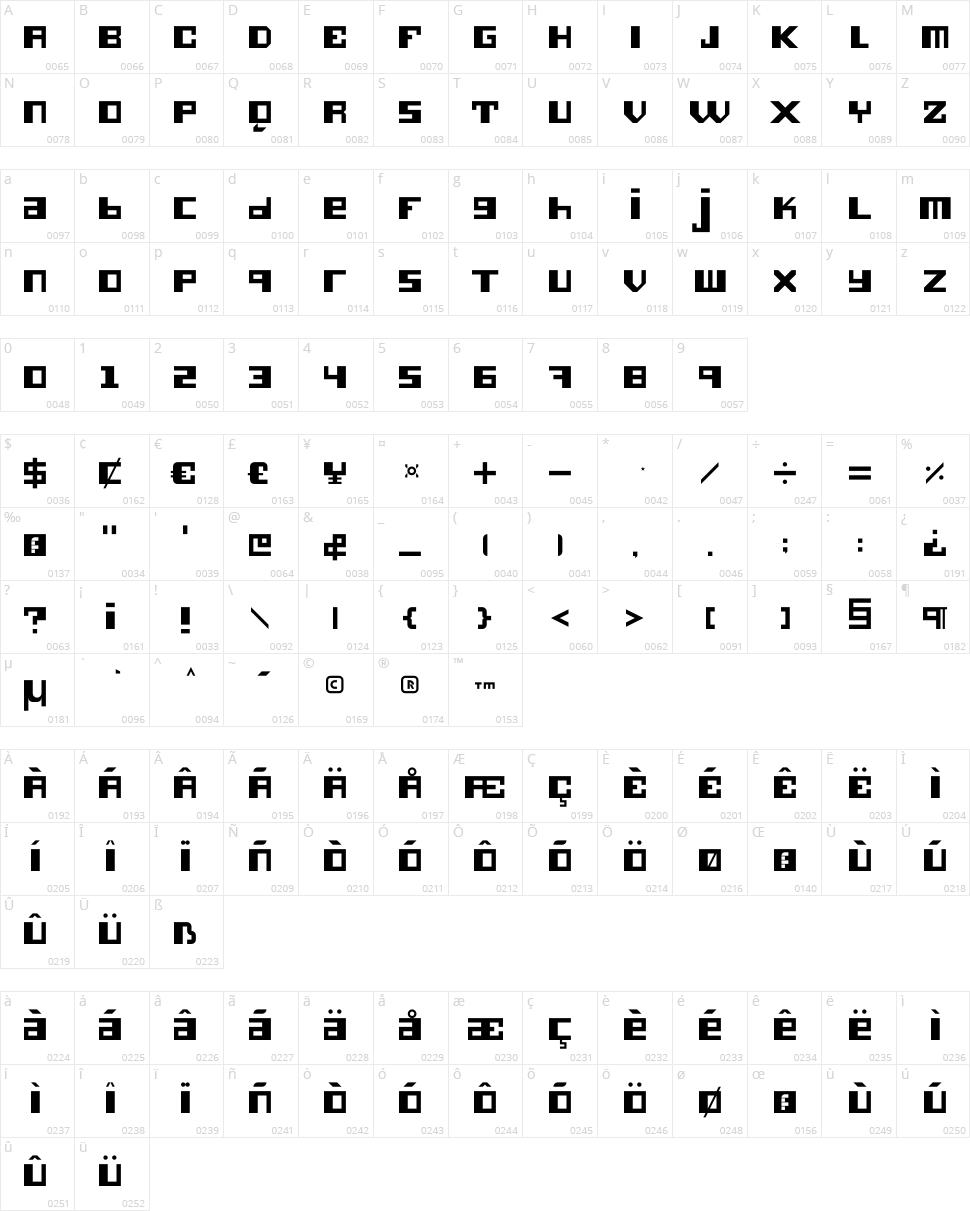 Hieronimus Character Map