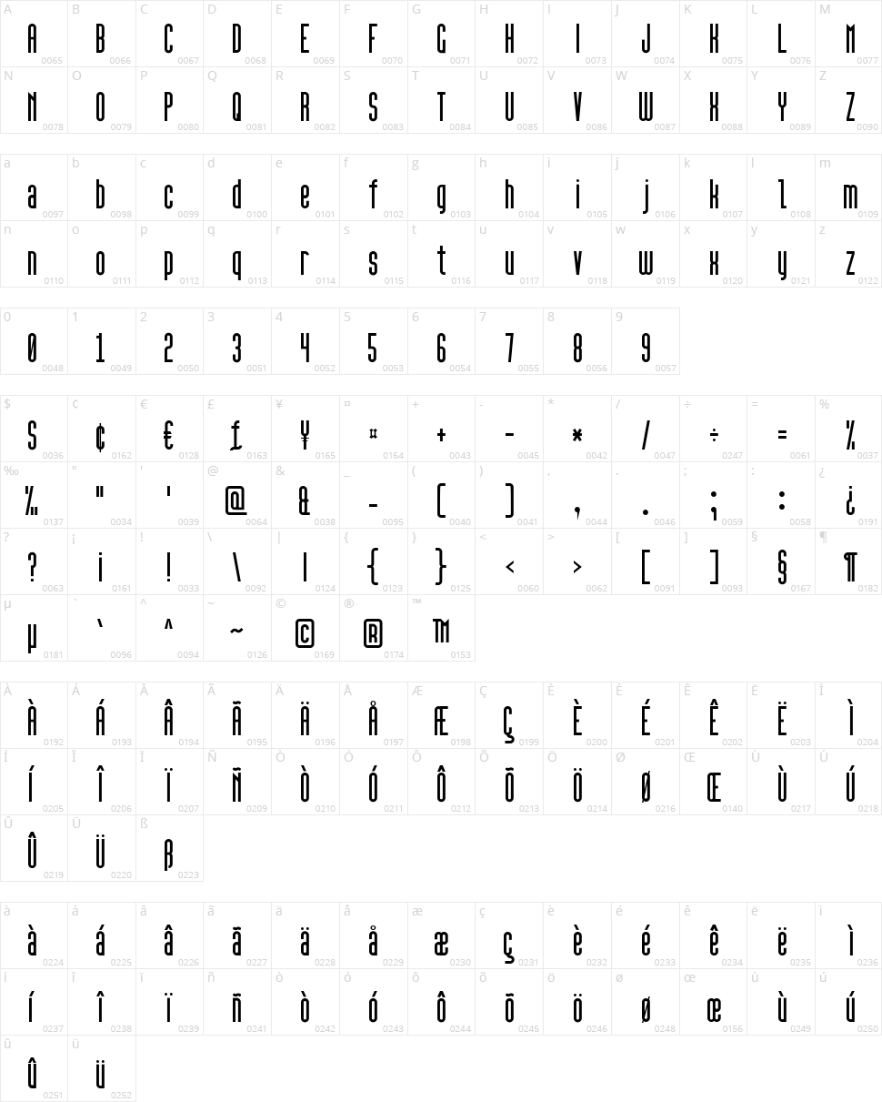 High Sans Serif 7 Character Map
