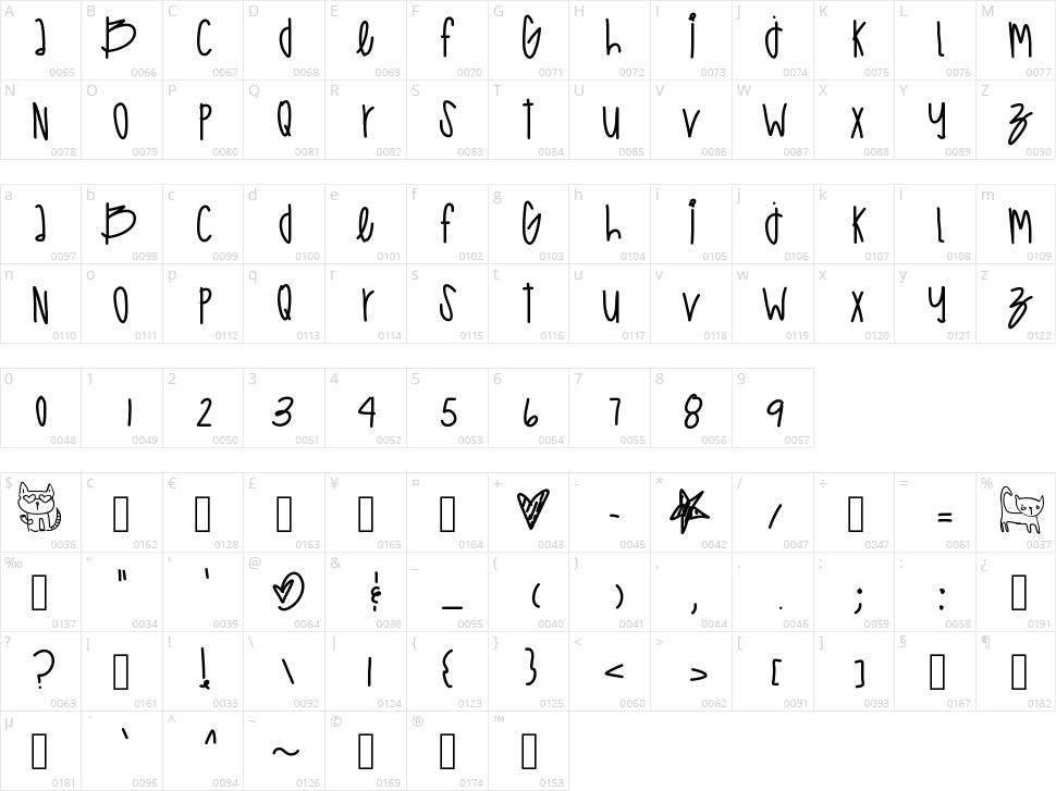 High Castle Bass Character Map