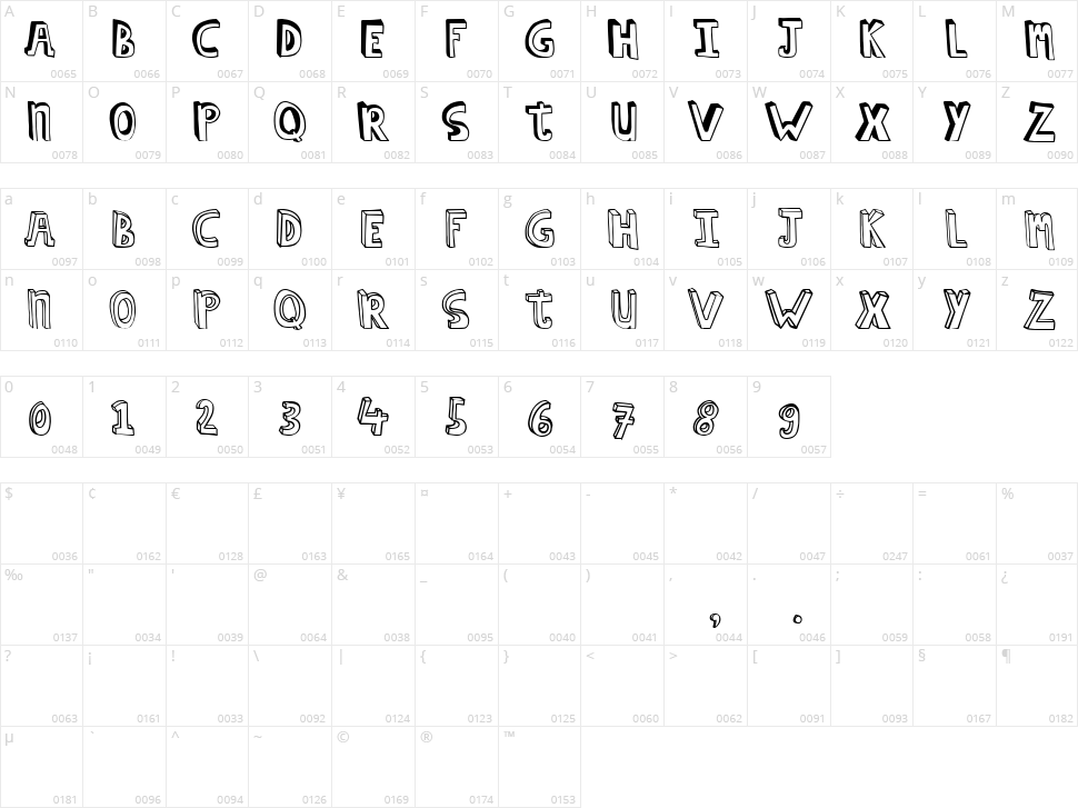 Hilde Caps Character Map