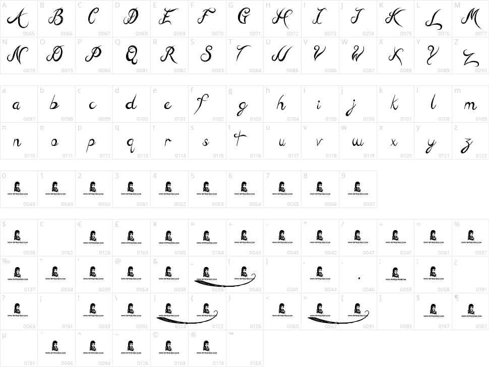 Hill Billies Character Map