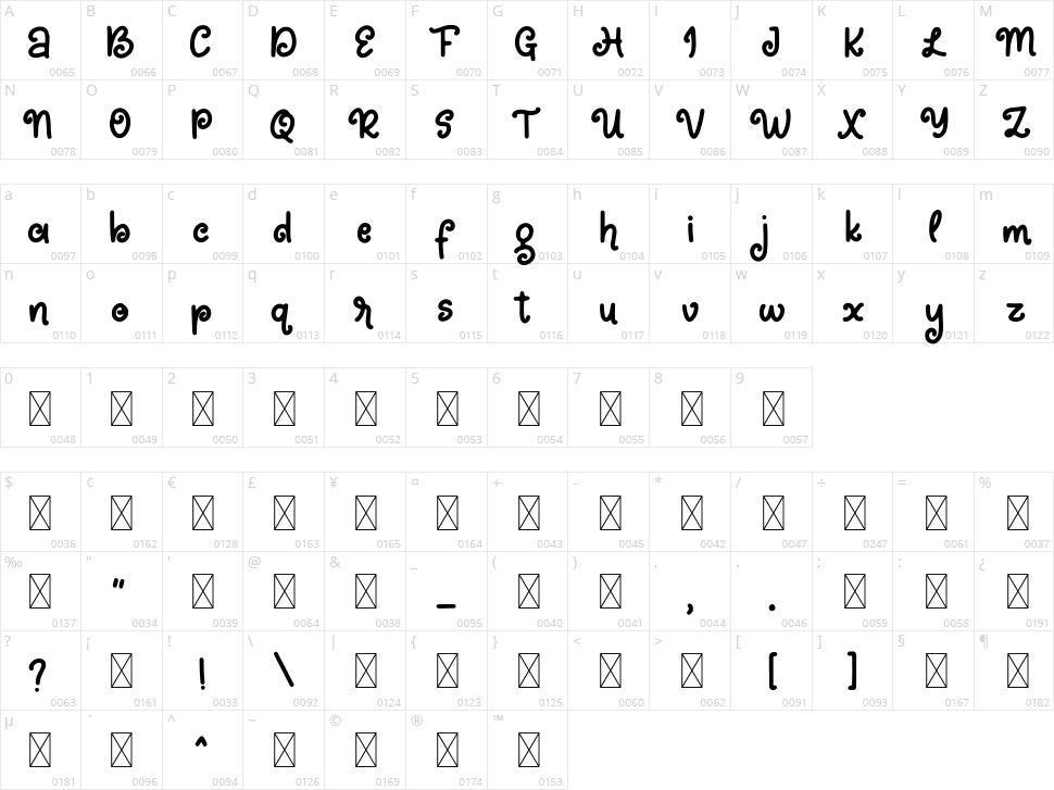 Hillos Character Map