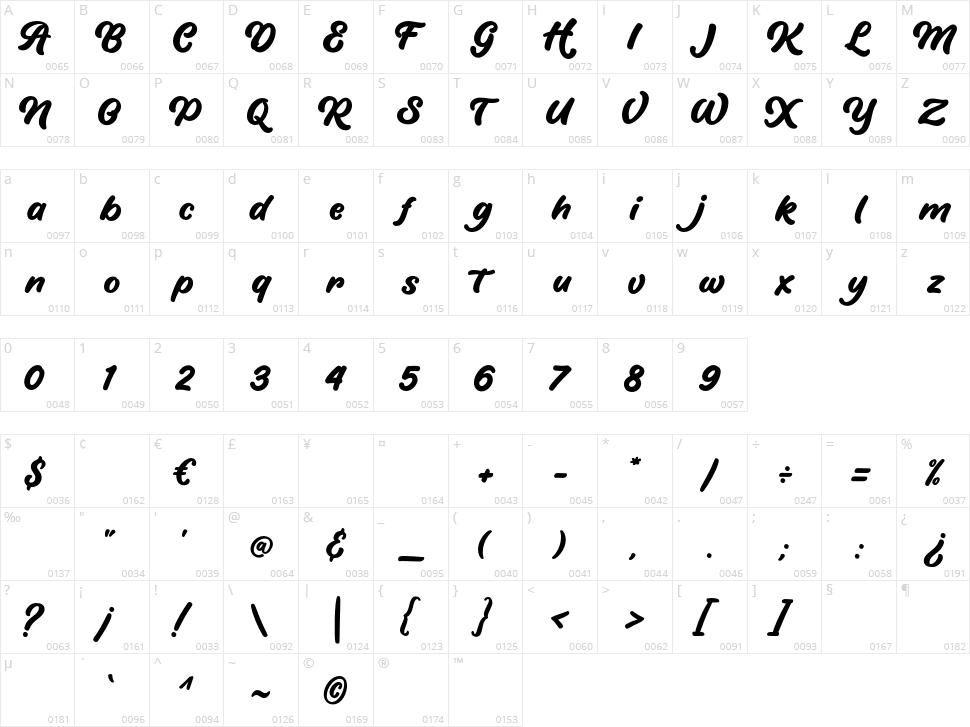 Hirolley Script Character Map