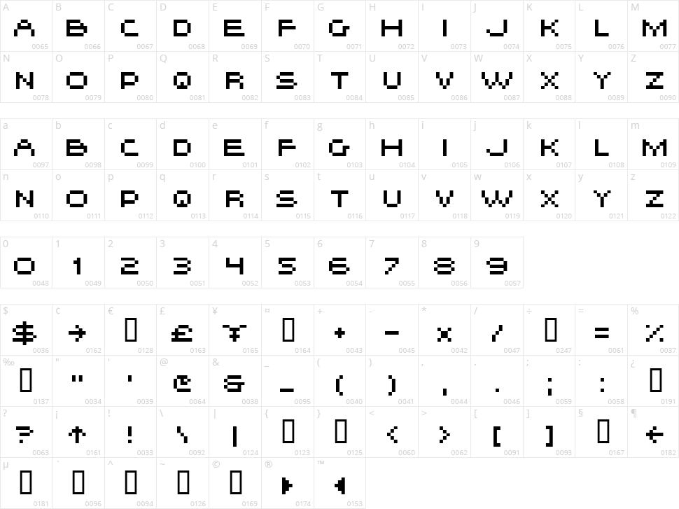 Hiskyflipper Character Map