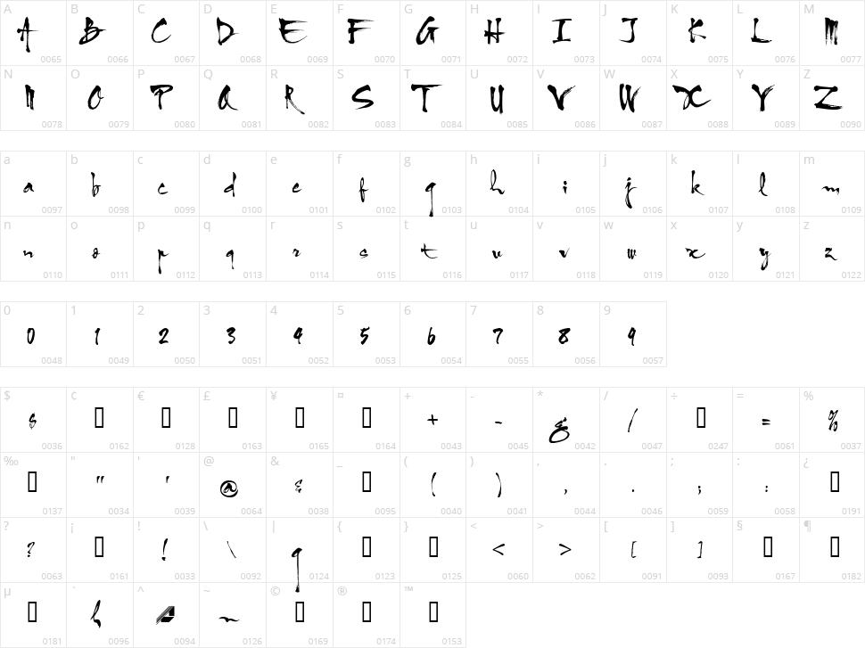HL Thuphap 1BK Character Map
