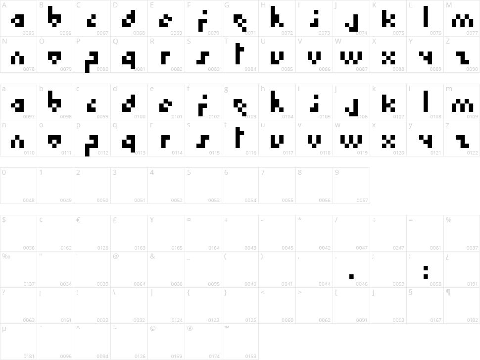 Hoboart Character Map