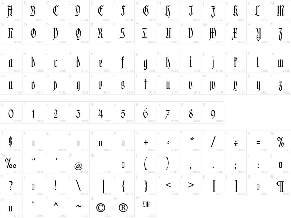 Hofstaetten Character Map