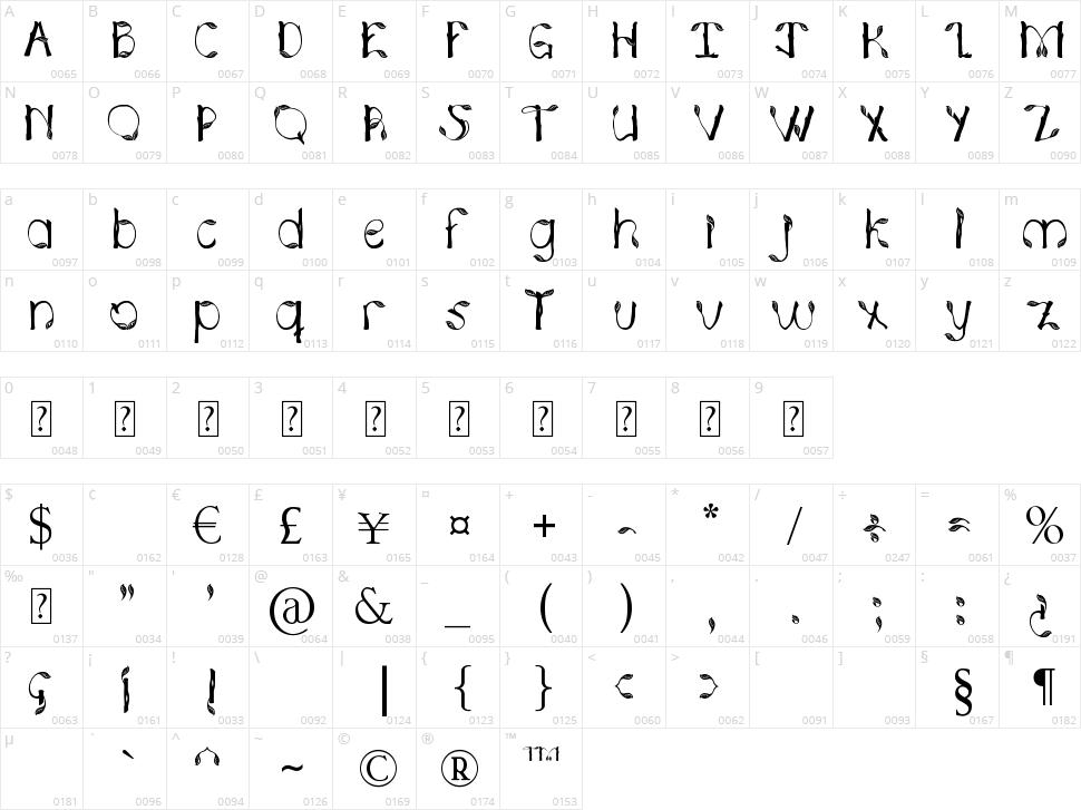 Hojas de plata Character Map