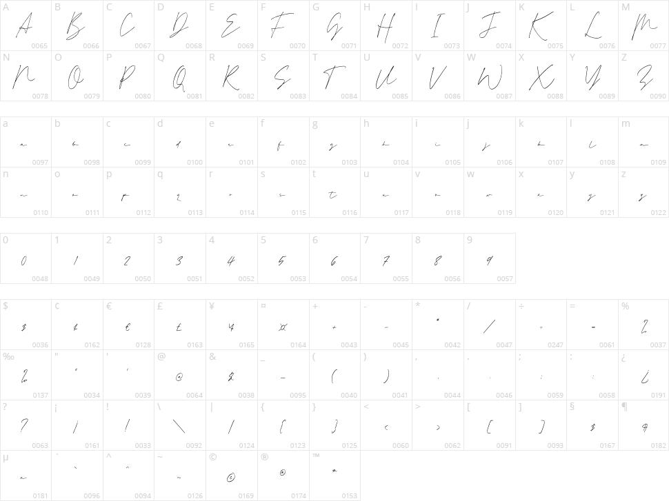 Holiday Mantilda Character Map