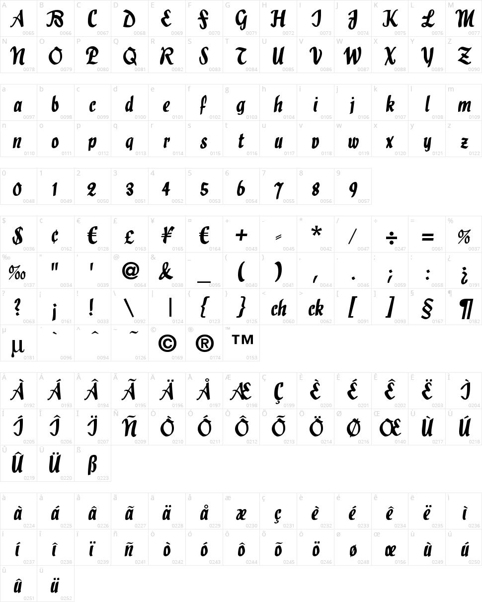 Holla Script Character Map