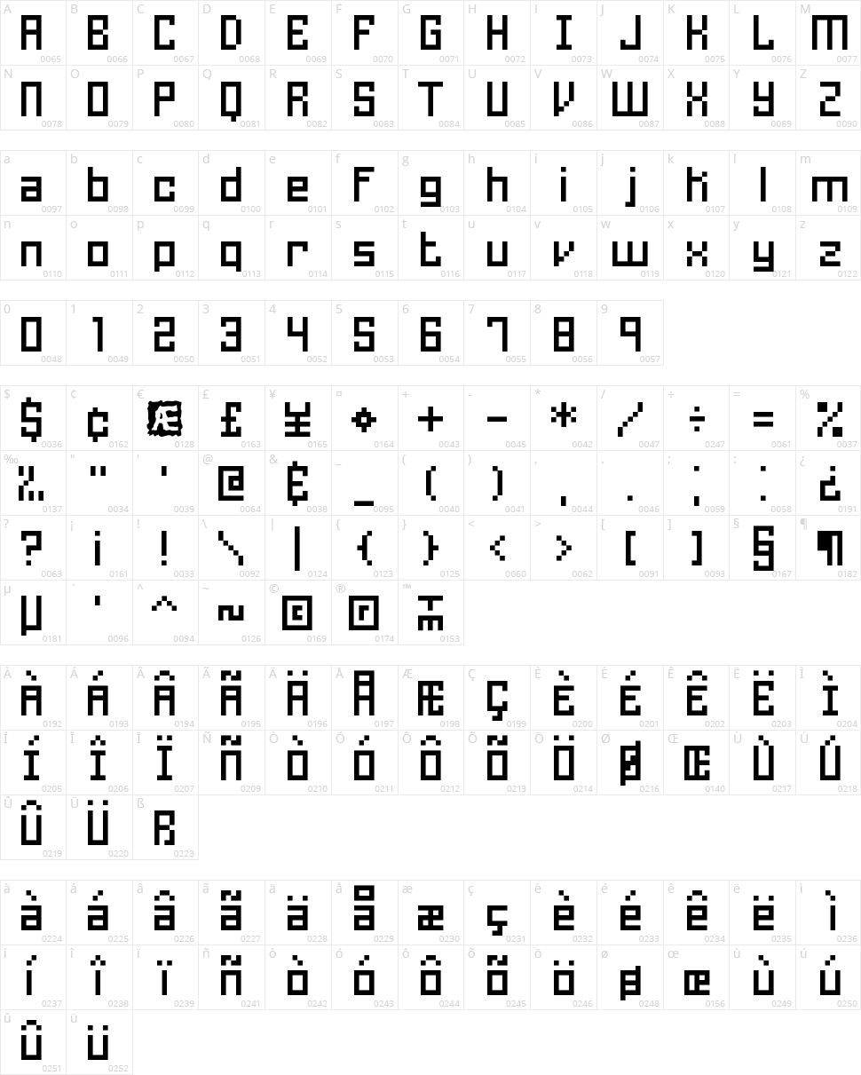 Homespun BRK Character Map