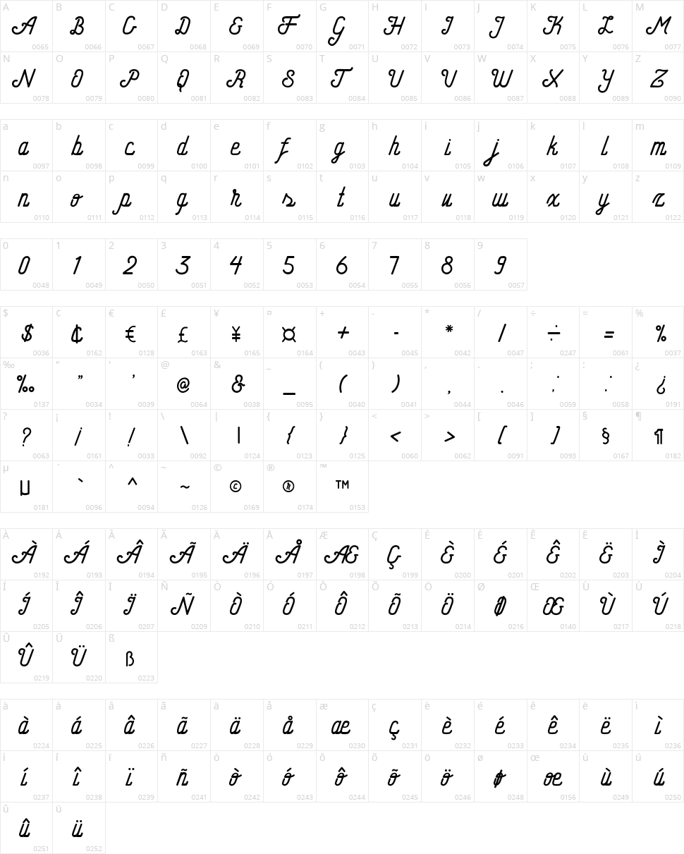Hometown Script Character Map