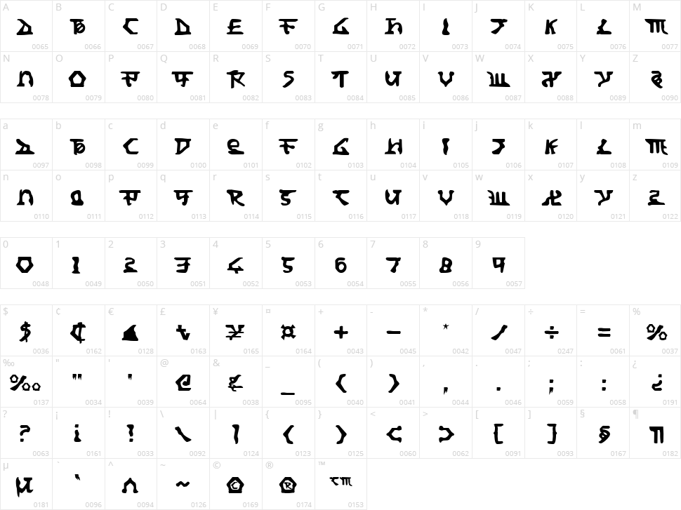 Homeworld Character Map
