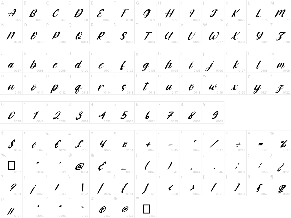 Hoppe Dizzie Character Map