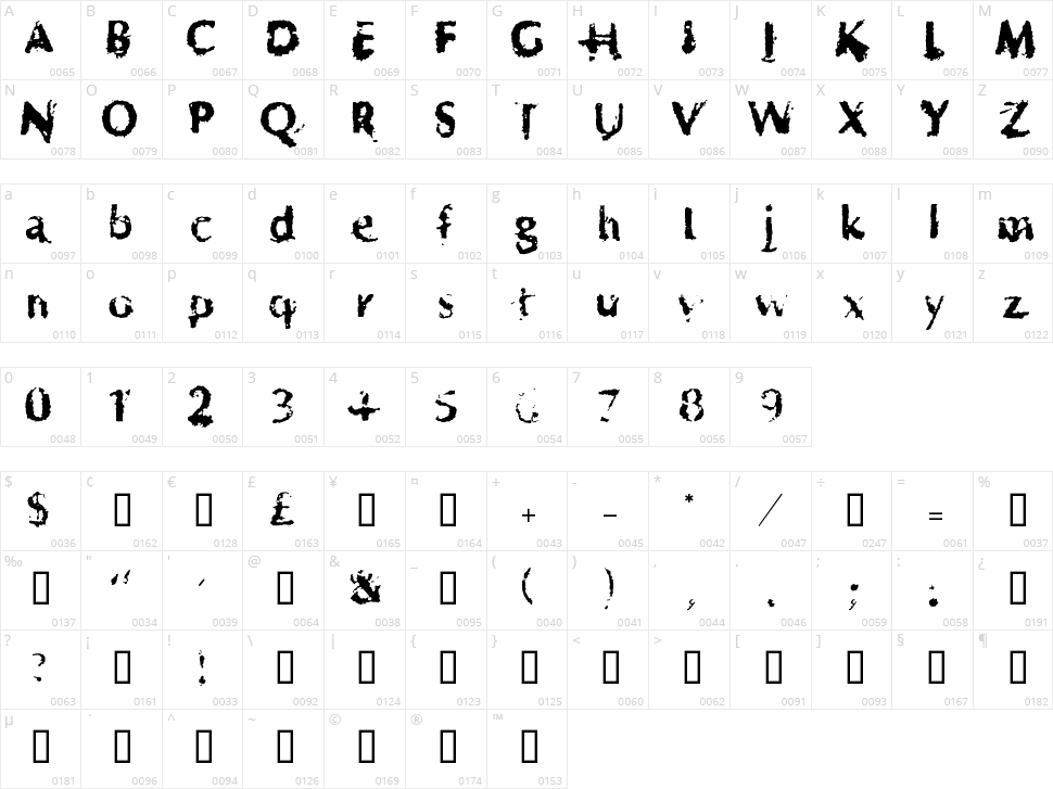 Horrendous Character Map