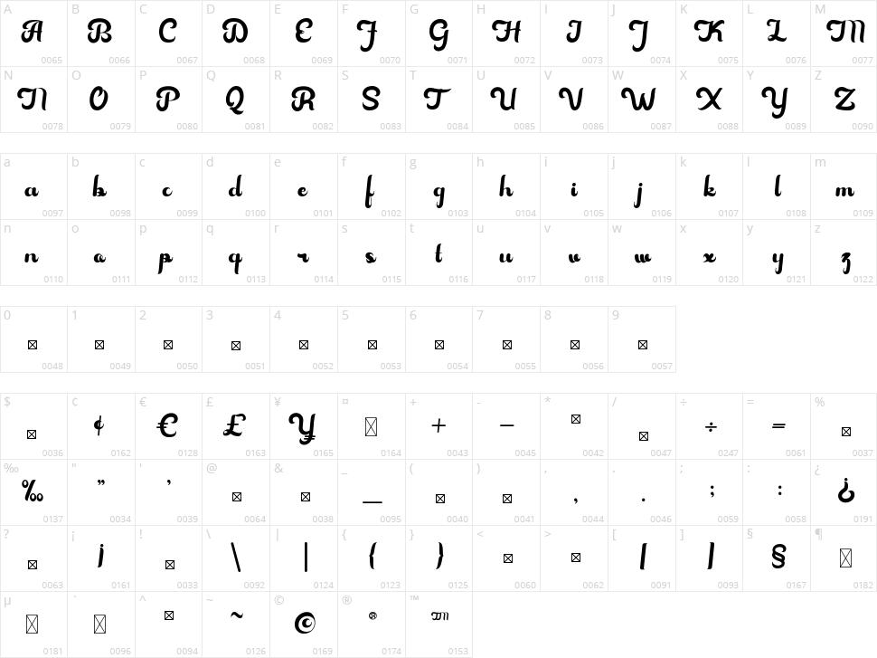 Hovalik Character Map
