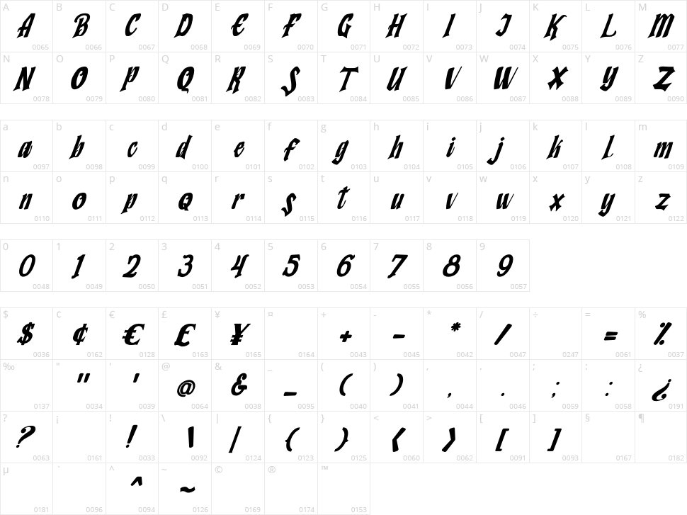 Humingson Character Map
