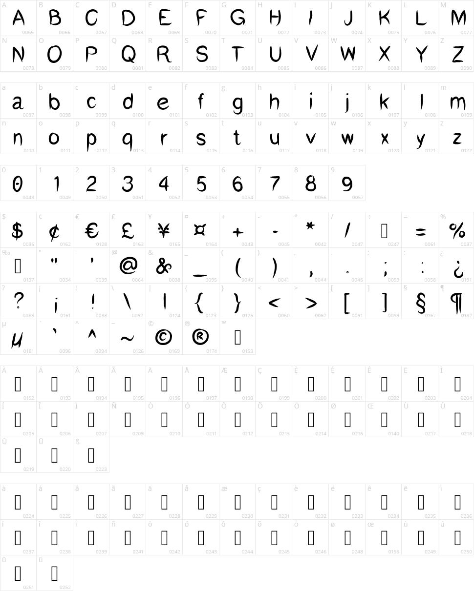 Hum Swu Character Map