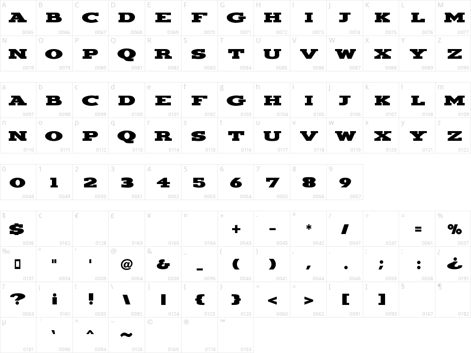 Hundo Character Map