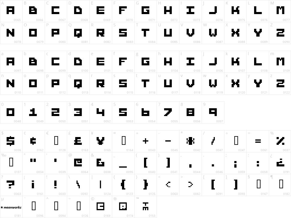 Hunter Character Map