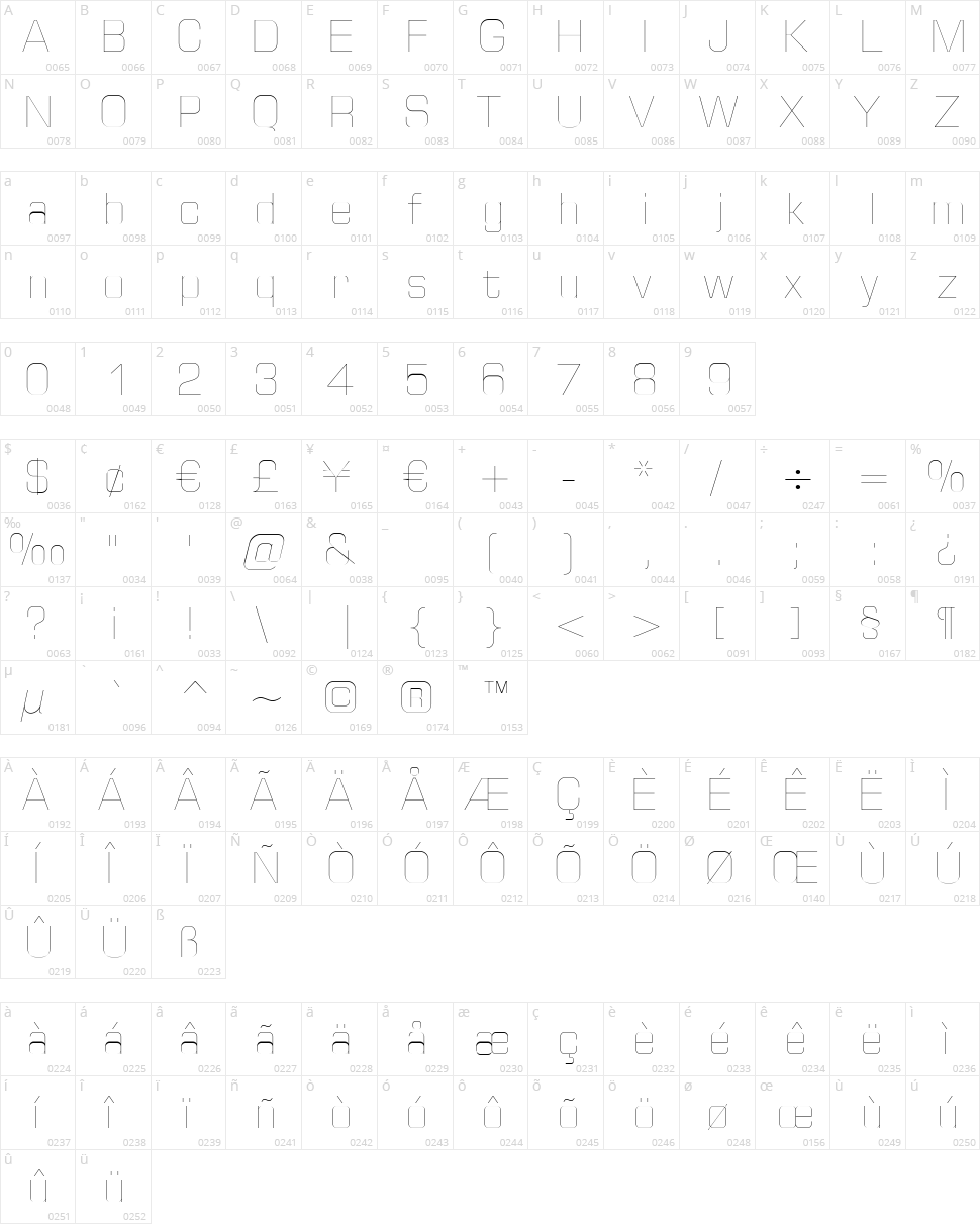 Huntkey Character Map