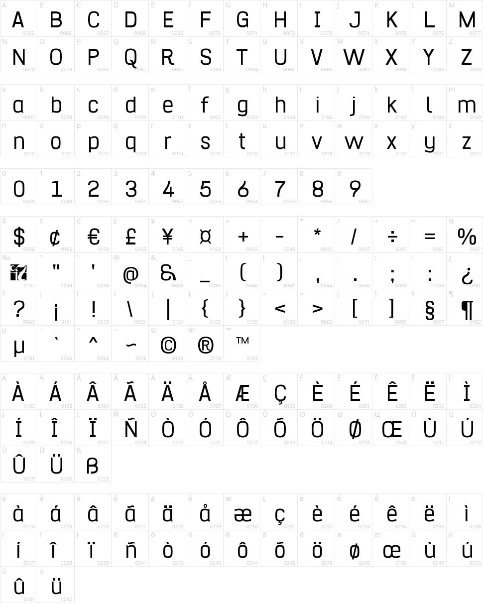 Hurufo & Numero Character Map